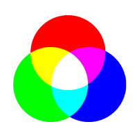 Color Wheels Are A Representation Of The Primary And Secondary Colors Where Each Faces That Doesnt Contain It